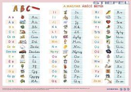 A magyar ábécé asztali alátét A3 duo
