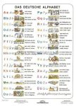 Das Deutsche Alphabet  FIXI-tanulói munkalap