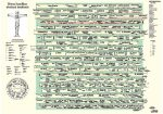Római katolikus egyháztörténeti áttekintés (iskolai falitabló) 100*70  cm - laminált, faléces