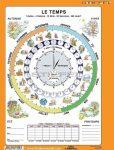 Le Temps  /Az idő/ FIXI-tanulói munkalap